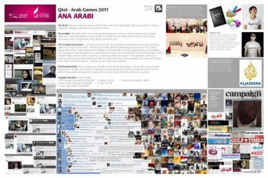 Qtel: ANA ARABI Promo / PR Ad by Leo Burnett Doha, Qatar Telecom Qtel