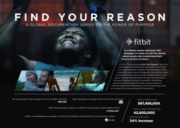 FitBit: FitBit Film by Grey New York