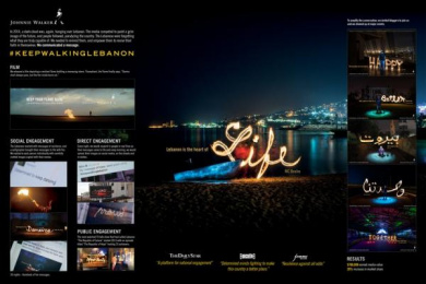 Johnnie Walker: Keep The Flame Alive, 1  Ambient Advert by H&C Leo Burnett Beirut, Stoked