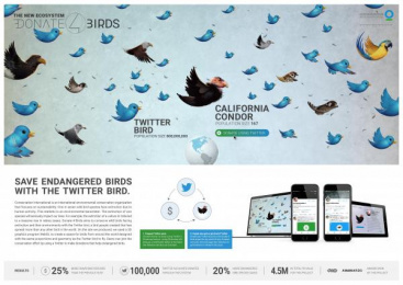 DONATE 4 BIRDS: The New Ecosystem [image] Digital Advert by Birdman, Dentsu Inc. Tokyo, DLX inc.