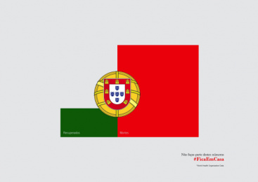 Wunderman: Covid-19 Flags, 1 Print Ad by Wunderman Tompson Portugal