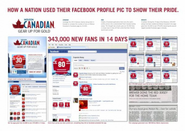 Molson Canadian Beer: GEAR UP FOR GOLD Direct marketing by Zig