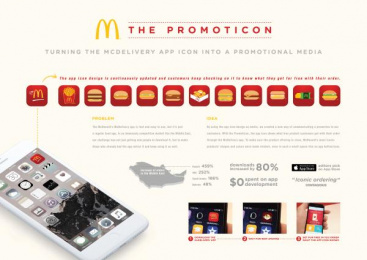 Mcdelivery: The Promoticon [image] Digital Advert by TBWA\RAAD Dubai