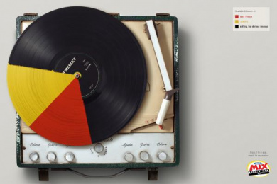 Radio Mix FM: Music to remember. 1 Print Ad by Que Comunicacao