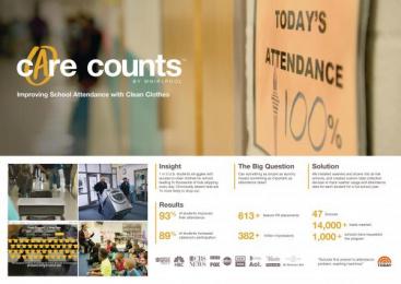 Whirlpool: Care Counts [image] [alternative version] Digital Advert by DigitasLBi, Goodstory Films