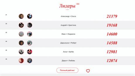Raffaello: Love, not like, 2 Digital Advert by Leo Burnett Moscow