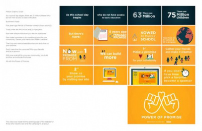 Pencils of Promise: Power of Promise, 3 Digital Advert by Columbus College of Art and Design (CCAD)