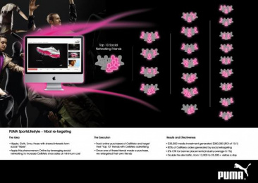 Puma: SPORTSLIFESTYLE Print Ad by Zenithmedia