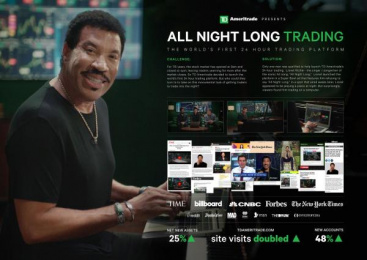 TD Ameritrade: TD Ameritrade Film by Havas Worldwide New York