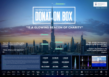 The Mohammed Bin Rashid Al Maktoum Global Initiatives: The World's Tallest Donations Box, 2 Print Ad by Lowe Mena Dubai
