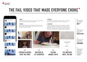 Norwegian Red Cross: Fail [image] Film by Tangrystan Productions, Try/Apt Oslo