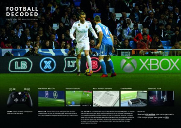 Xbox: DM Film by McCann London