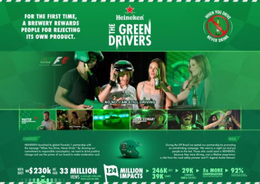 Heineken: Case study Film by Hands