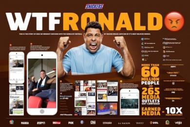 Snickers: Snickers Digital Advert by ALMAP BBDO Brazil