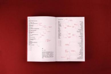 Phoenix Fine Arts Publishing: Branding, 4 Design & Branding by Qu minmin & Jiang qian / Nanjing
