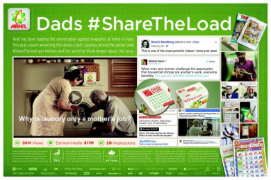 Ariel: Dads #Sharetheload (Integrated Case) [image] [english] Digital Advert by BBDO Mumbai
