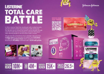 Listerine: Inside The Mouth Case study by J3 UM