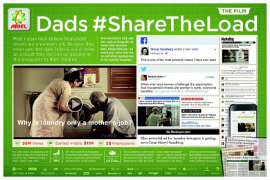 Ariel: Dads#Sharetheload (Case Study) Digital Advert by BBDO Mumbai, Red Ice Films