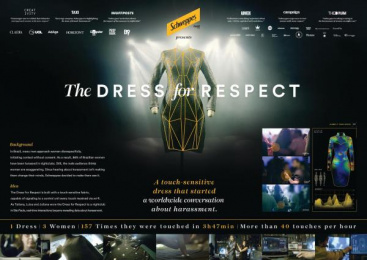 Schweppes: Case study Direct marketing by Ogilvy Sao Paulo
