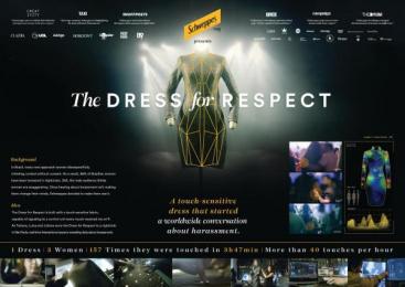 Schweppes: Case study Direct marketing by Ogilvy Sao Paulo