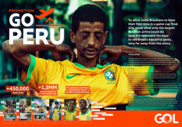 Gol Airlines: Promotion Go Peru! - Board Case study by Tech and Soul São Paulo
