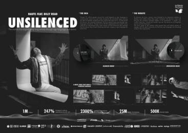 La Parole Aux Sourds: Case study Film by BETC