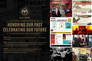 Martini: CELEBRATING 150 YEARS OF BRINGING PEOPLE TOGETHER Promo / PR Ad by Bacardi Global Brands