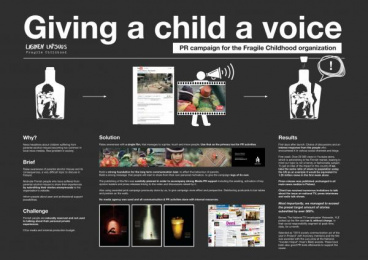 Lasinen Lapsuus: GIVING A CHILD A VOICE Promo / PR Ad by Euro Rscg Helsinki
