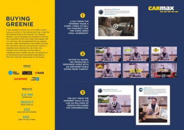 Carmax: Case study Film by McKinney Durham