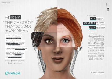 Netsafe: Netsafe Digital Advert by DDB Auckland