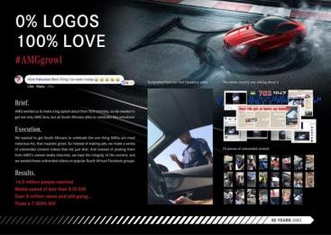 Mercedes-AMG: Mercedes-AMG Digital Advert by Net#work BBDO Johannesburg