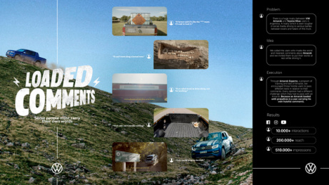 Volkswagen Amarok: Loaded Comments - Board Case study by Geometry Global Buenos Aires