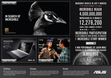 Asus: In Search of Incredible (Board) Case study by ZenithOptimedia London