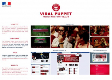 Inpes: VIRAL PUPPET Direct marketing by McCann Paris
