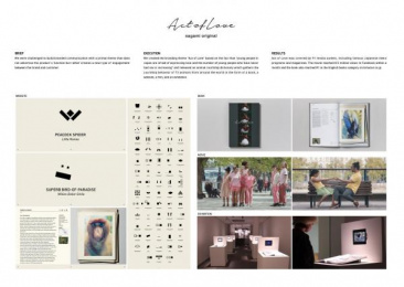 Sagami Rubber: Act of Love Case study by Hakuhodo Kettle Tokyo, Kaibutsu, Projector, Rock'N Roll Japan