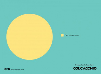 Col'Cacchio Pizzeria: Weather Print Ad by Canvas Design &Digital