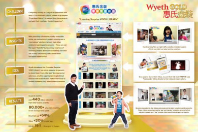 Wyeth Nutritionals: WYETH LEARNING SURPRISE VIDEO LIBRARY Digital Advert by Agenda, OMD Hong Kong