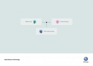 Volkswagen: Oliver Print Ad by DDB Mexico