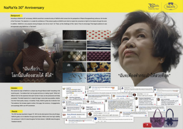 NaRaYa: NaRaYa 30th Anniversary [case study] Case study by Dentsu One Bangkok, Phenomena
