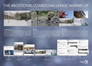 COMMONWEALTH OF PUERTO RICO: #BOSTONBLIZZARDCHALLENGE WARMS UP Case study by J. Walter Thompson San Juan