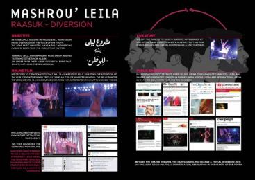 MASHROU' LEILA: RAASUK DIVERSION Case study by H&C Leo Burnett Beirut