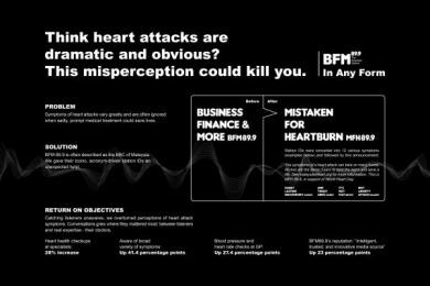 Bfm: IN ANY FORM Promo / PR Ad by McCann Erickson Kuala Lumpur