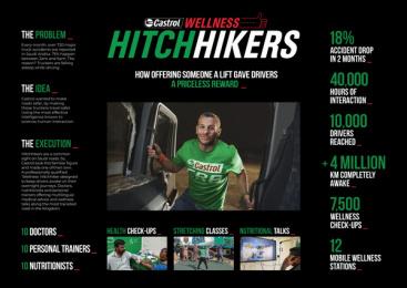 Castrol: Castrol Wellness Hitchhikers, 1 Print Ad by Geometry Global Dubai