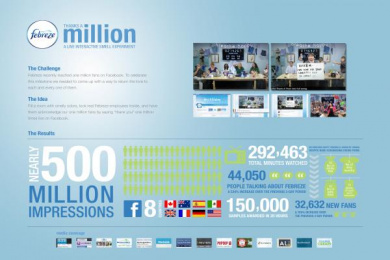 Febreze: FEBREZE THANKS A MILLION Promo / PR Ad by Grey New York, POSSIBLE WORLDWIDE