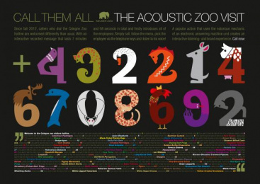 Zoo Cologne: THE ACOUSTIC ZOO VISIT Direct marketing by BBDO Germany