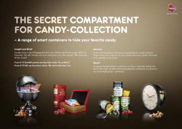 Malaco: Malaco Secret Candy Compartments, 1 Case study by King