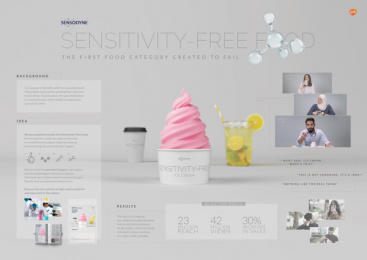 Sensodyne: Sensitivity-Free Food - Board Case study by Wunderman Thompson Dubai