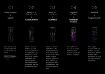 DNA Glass: DNA Glass Project [image] 3 Design & Branding by Dentsu Inc. Tokyo, Sun-ad Company, Suntory Business Expert Limited, Mount inc.