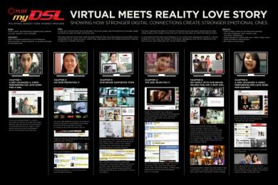 myDSL Internet: SCREEN-AGE LOVE STORY Case study by Ace Saatchi & Saatchi Makati