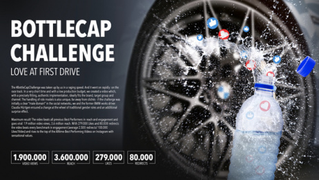 BMW Advanced Driving: BMW Bottle Cap Challenge - Board Case study by Territory Webguerillas GmbH